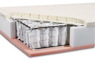 Materasso Matrimoniale Molle Insacchettate.Materasso Memory Foam Con Molle Insacchettate Casa